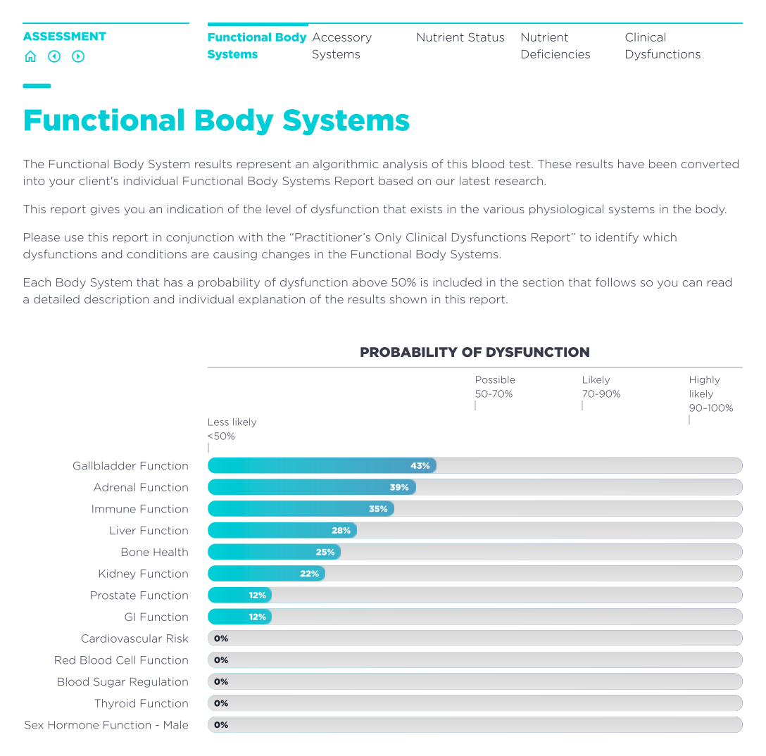 Functional Body Systems